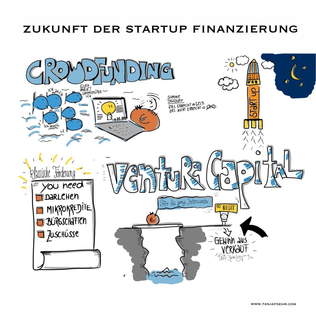 El futuro del Crowdfunding