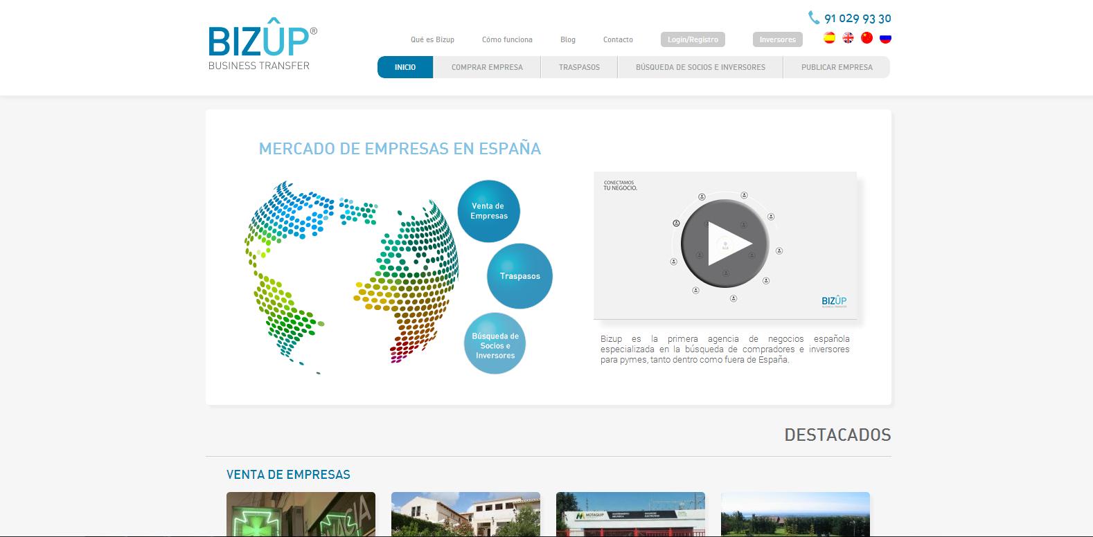 El Crowdbuying se Introduce en España gracias a BIZUP.
