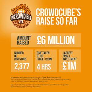crowdcube_es