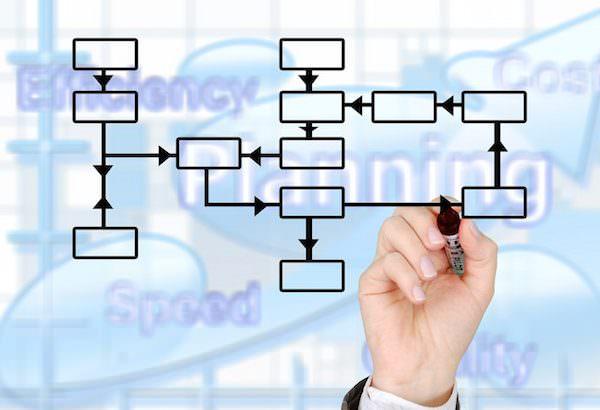 Información de empresas: ¿qué utilidad puedo encontrarle?