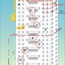 Evacuación Vertical de Edificios.