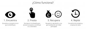 realfunding_1
