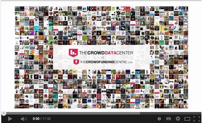 ¿Conoces Crowdfunding Centre? La Herramienta más Poderosa  que cualquier Crowdfunder debe Conocer