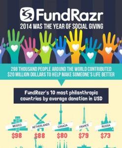 fundrazr_1