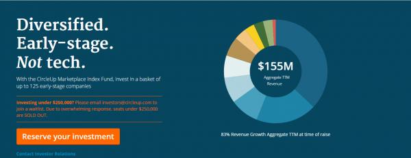 Marketplace Index Fund de CircleUp busca Inversores