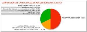 ADE Sodical_1