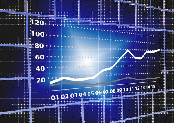 Traderwit, Aprende a Invertir y Mide tus Habilidades como Trader