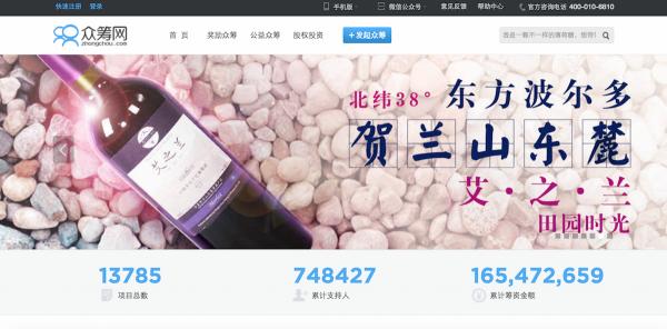 Zhongchou, Financia Más de 13.000 Campañas de Crowdfunding en China